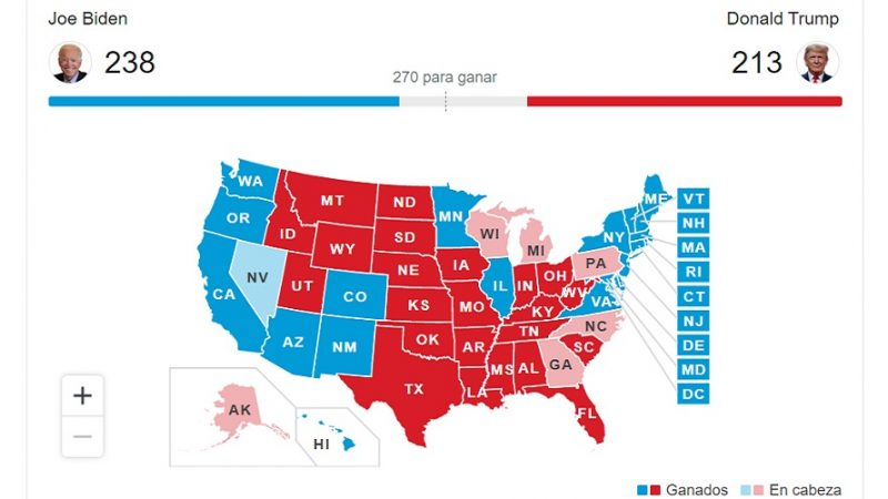 Escrutinio Elecciones EEUU