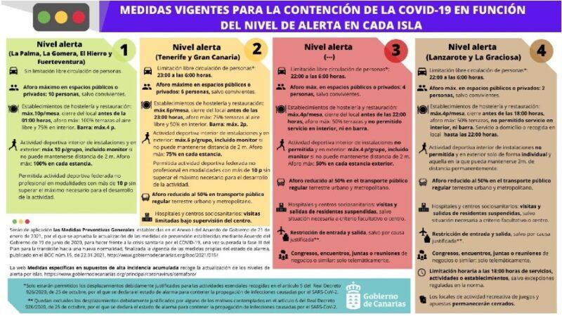 Medidas contra el coranavirus
